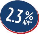 2.3% APY